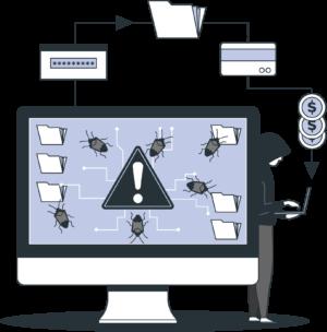 Solution anti phishing